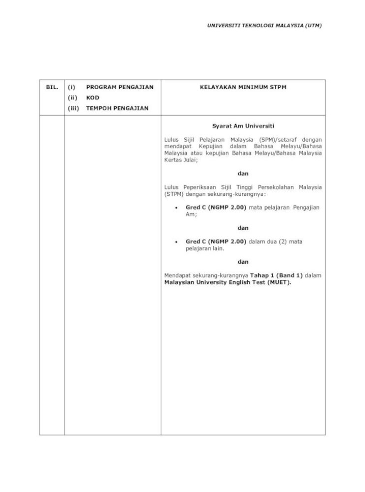 Syarat Kemasukan Bagi Program Lepasan Stpm Setaraf Sesi Pdf Document