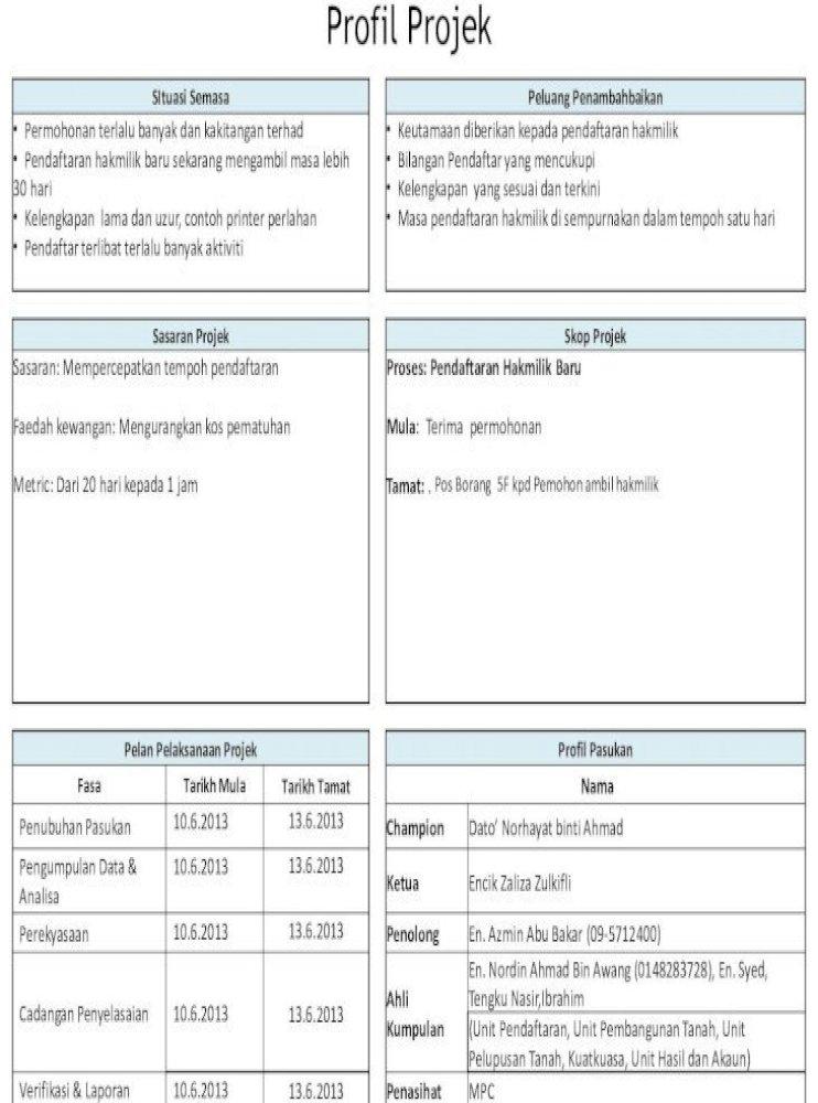 Perekayasaan Pejabat Daerah Dan Tanah Kuantan Rr Mpc Gov My Data Lic Profile 2014 01 15 23 12 31 Pdfpelupusan Pdf Document