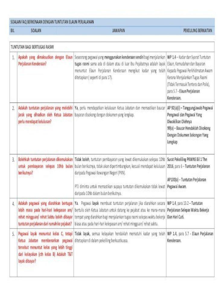 Soalan Faq Berkenaan Dengan Tuntutan Pkwns Ns Gov My Images Mod Capaian Terus Soalan Lazim Faq Pdf Document