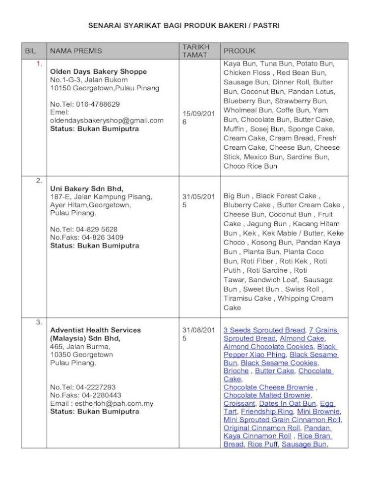 Senarai Syarikat Di Malaysia Pdf