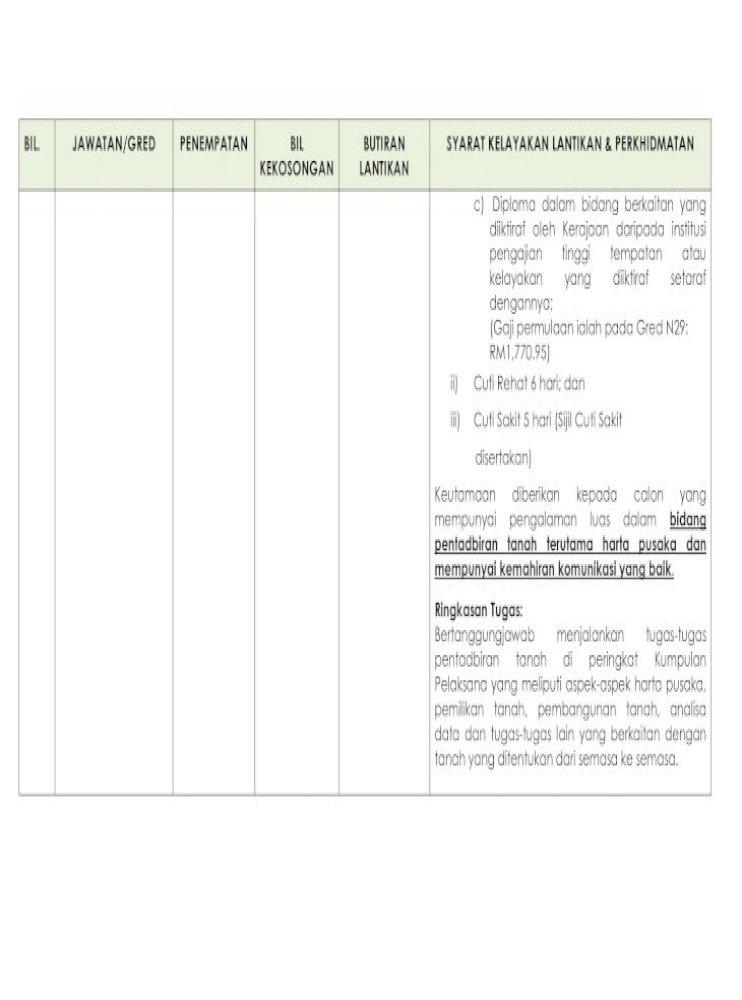 Iklan Jawatan Kosong Perbadanan Pembangunan Iii Cuti Sakit 5 Hari Sijil Cuti Sakit Disertakan Pdf Document